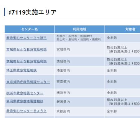 総務省消防庁のサイトに掲載の実施エリア一覧表